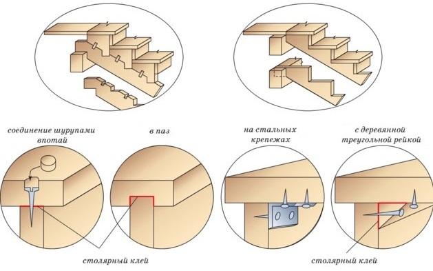 Как сделать ступень для лестницы 16